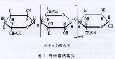 流体知识结构图